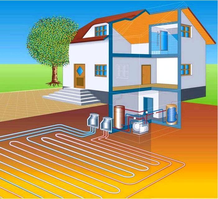 Как выбрать тепловой насос для дома
